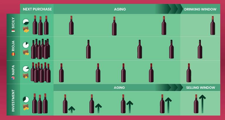 와인 저장과 보관 전략