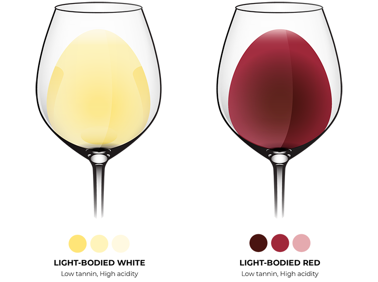 Light Bodied Wines